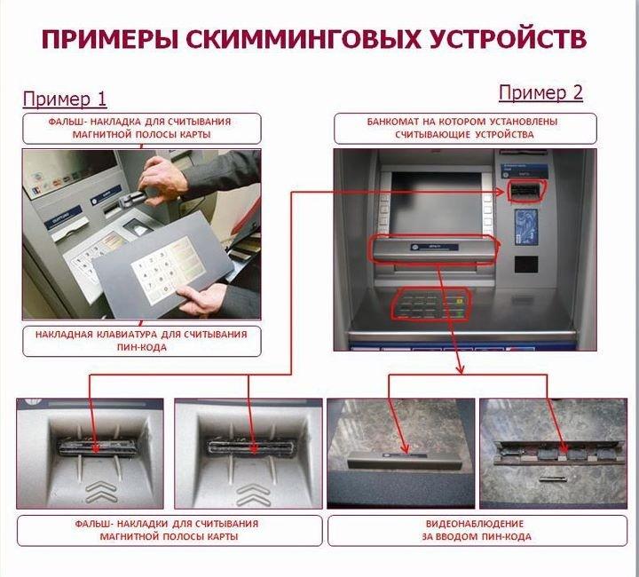 Способы грабежа карточных средств через банкоматы (скримминг)